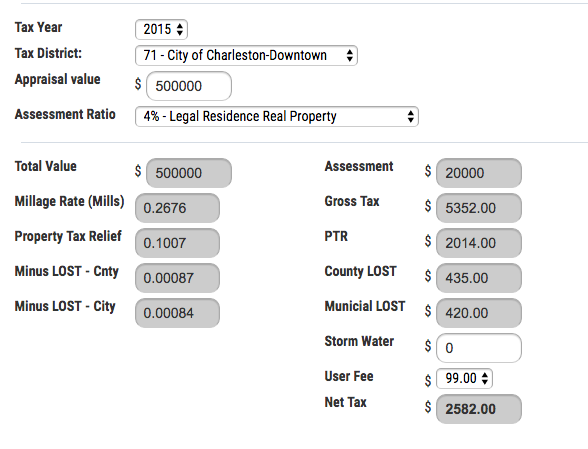 primary home tax example